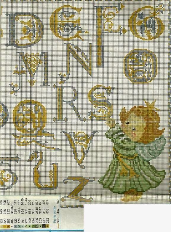Punto croce per i bambini la mia passione alfabeti e for Ricami punto croce per neonati
