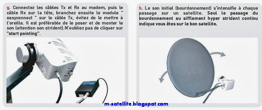 Monde récepteur satellite