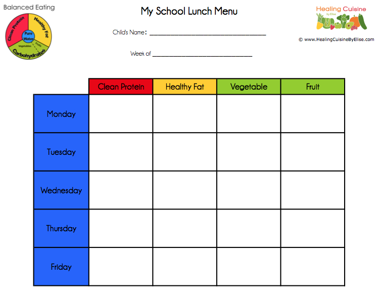 School Lunches Part 3: Menu Planning | Healing Cuisine by Elise