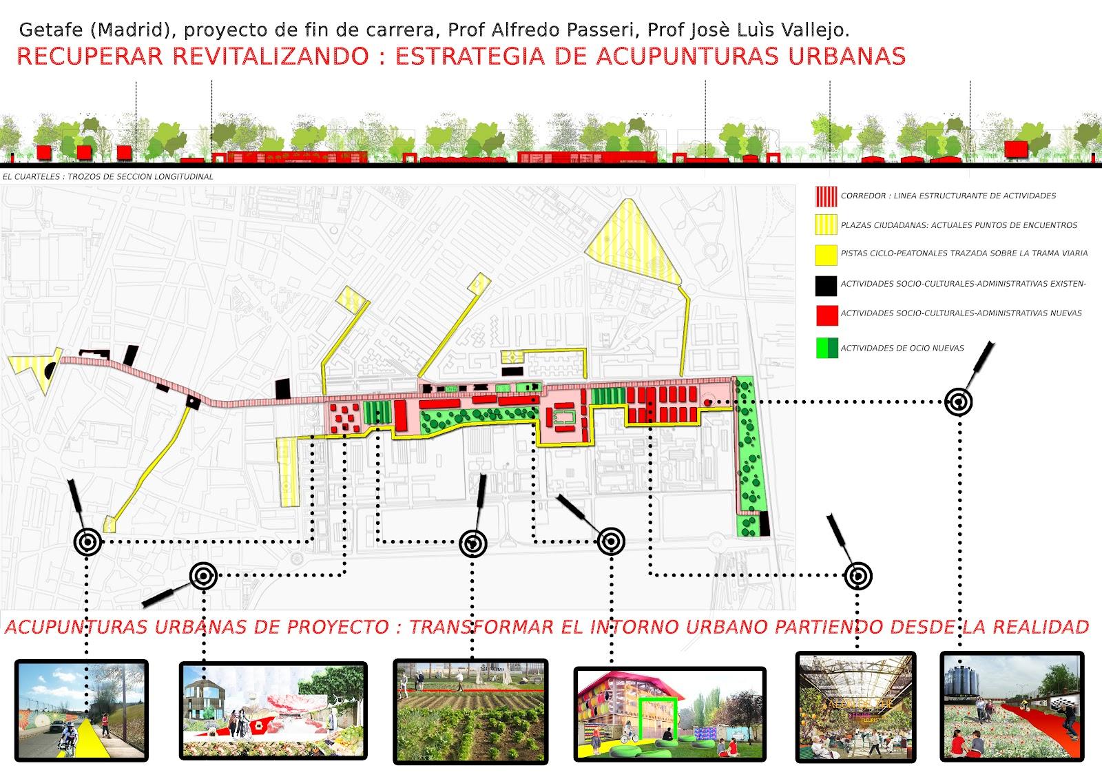 consolidada, las plazas cercanas, actuales puntos de encuentros para
