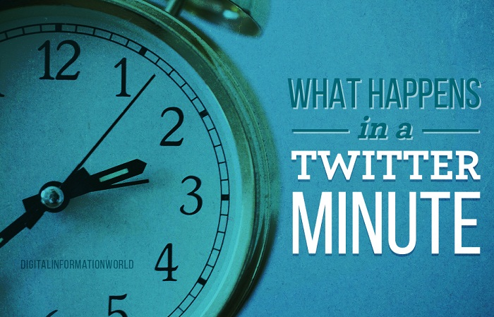 What Happens in Just ONE Minute on Twitter - #infographic #socialmedia