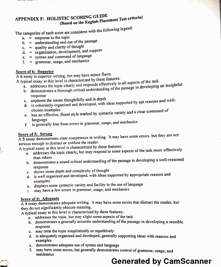holistic scoring essay 1 - 6 Page 1  sample scoring guidelines for the synthesis essay   these lapses should enter into your holistic evaluation of an essay's overall  quality  essays earning a score of 7 fit the description of essays that are scored  a 6.