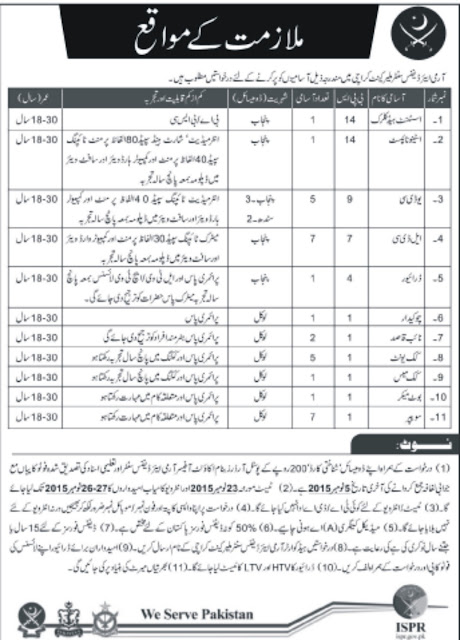 Jobs in Army Air Defence Cant Karachi