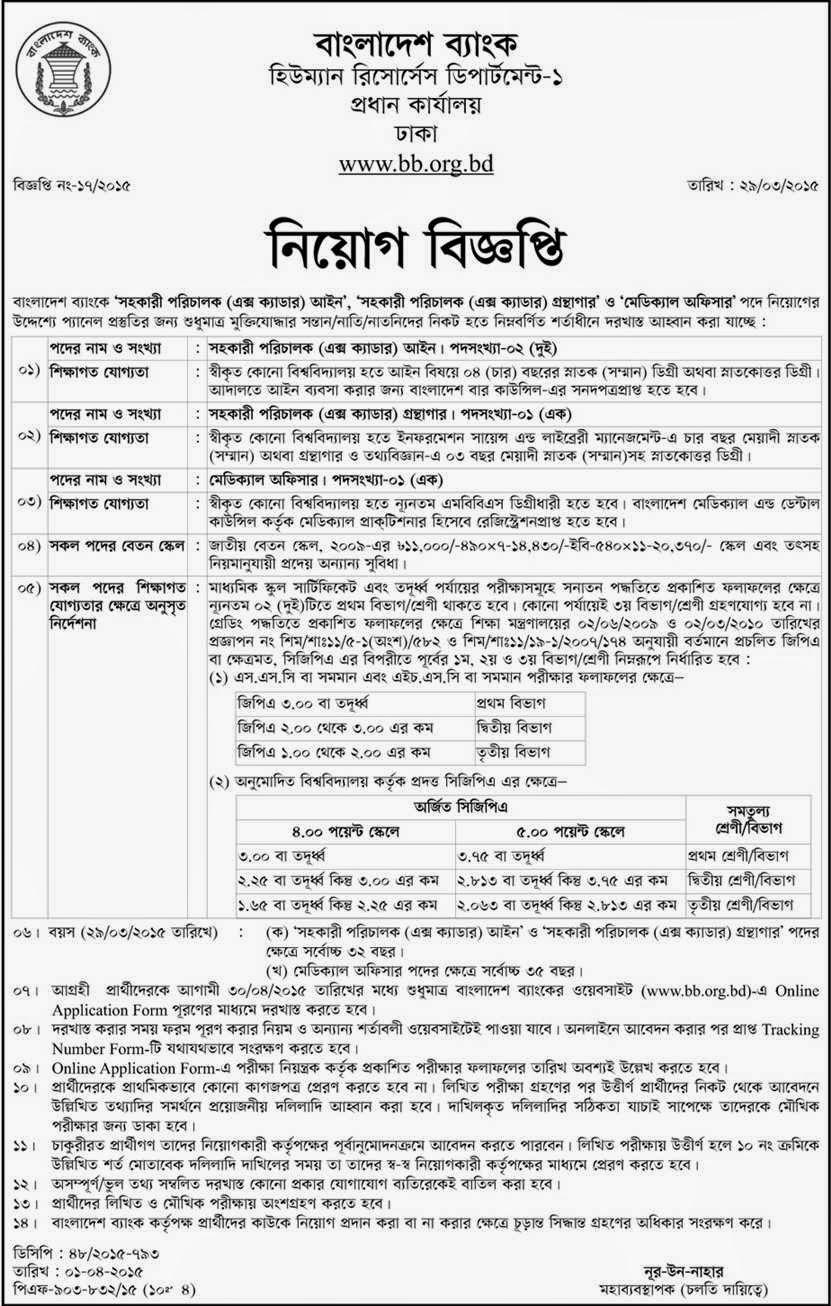 Organization: Bangladesh Bank, Position: Assistant Director, Medical Officer