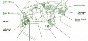 Fuse Box Toyota 2001 Highlander Diagram