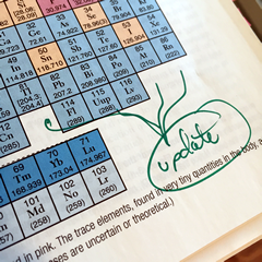 Anatomy physiology update in the periodic table of elements of the periodic table of elements pictured at the bottom of p 39 those missing elements can now be filled in according to the international union urtaz Choice Image
