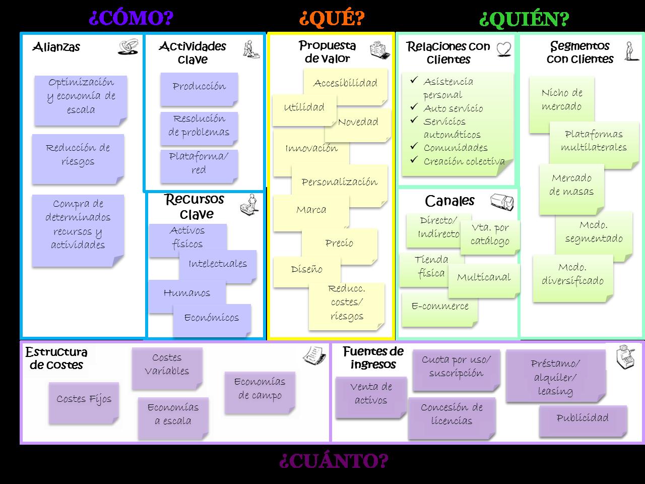 Yo marketiniana for Plan de negocios ejemplo pdf