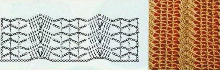 Сетчатые узоры крючком