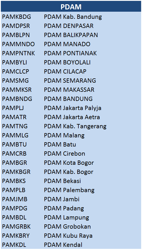 Kode PDAM - 99 Pulsa