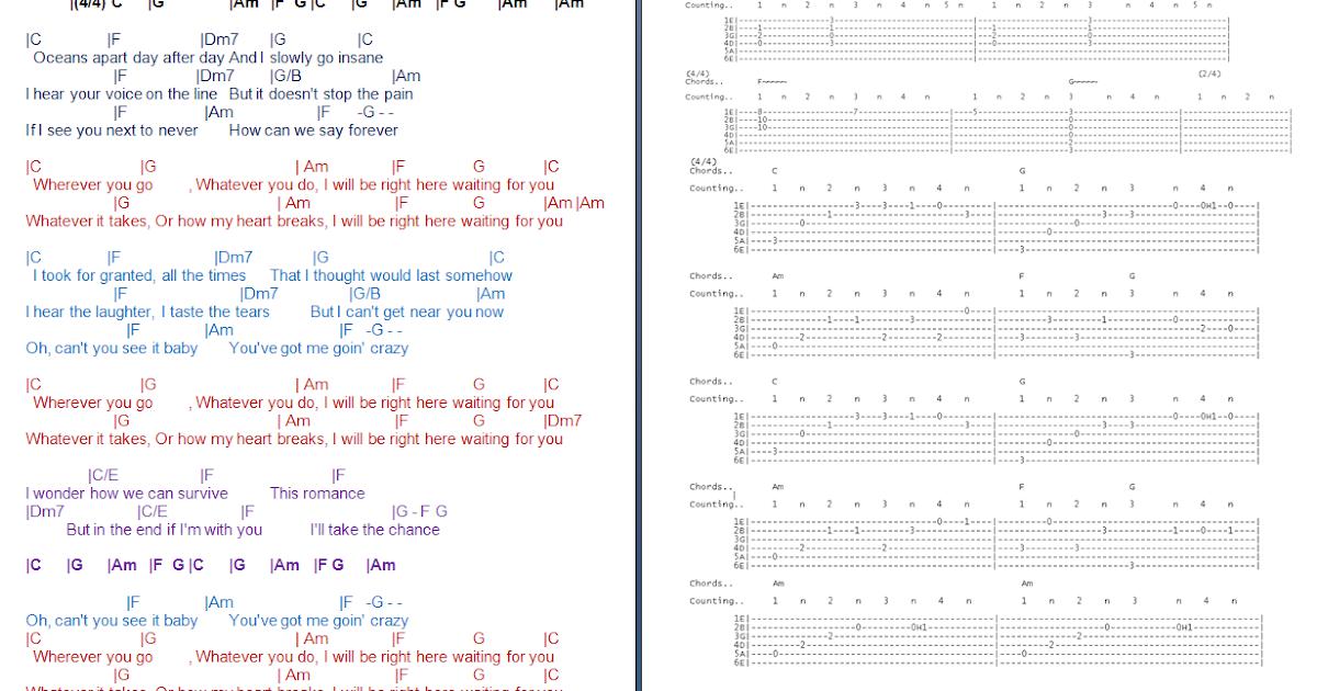 Wherever You Go Guitar Chords Gallery - basic guitar chords finger ...