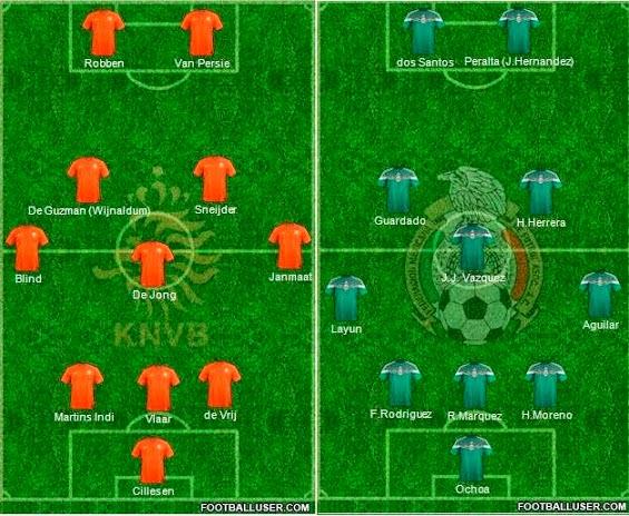 Prediksi Hasil Skor Belanda Meksiko PerdelapanFinal World Cup 2014 smk 3 tegal yes blog
