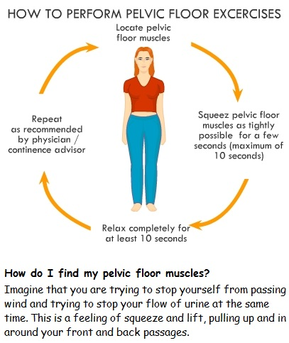 Adventures Of A Yorkshire Mum: Why Are Pelvic Floor ...