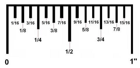 Thad Mills Tool Of The Week Tape Measure