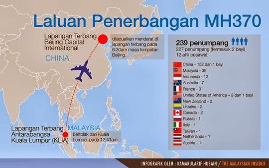 dari sudut pandang, MH370, pesawat MAS hilang