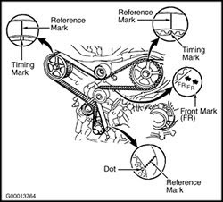 mitchell%2Bmanuals 2001 f350 headlight removal 2001 find image about wiring diagram,2003 F350 Super Duty Ignition Switch Wiring