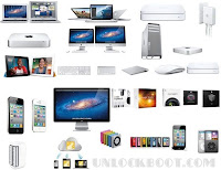 All Apple Designed Products in 39 Seconds