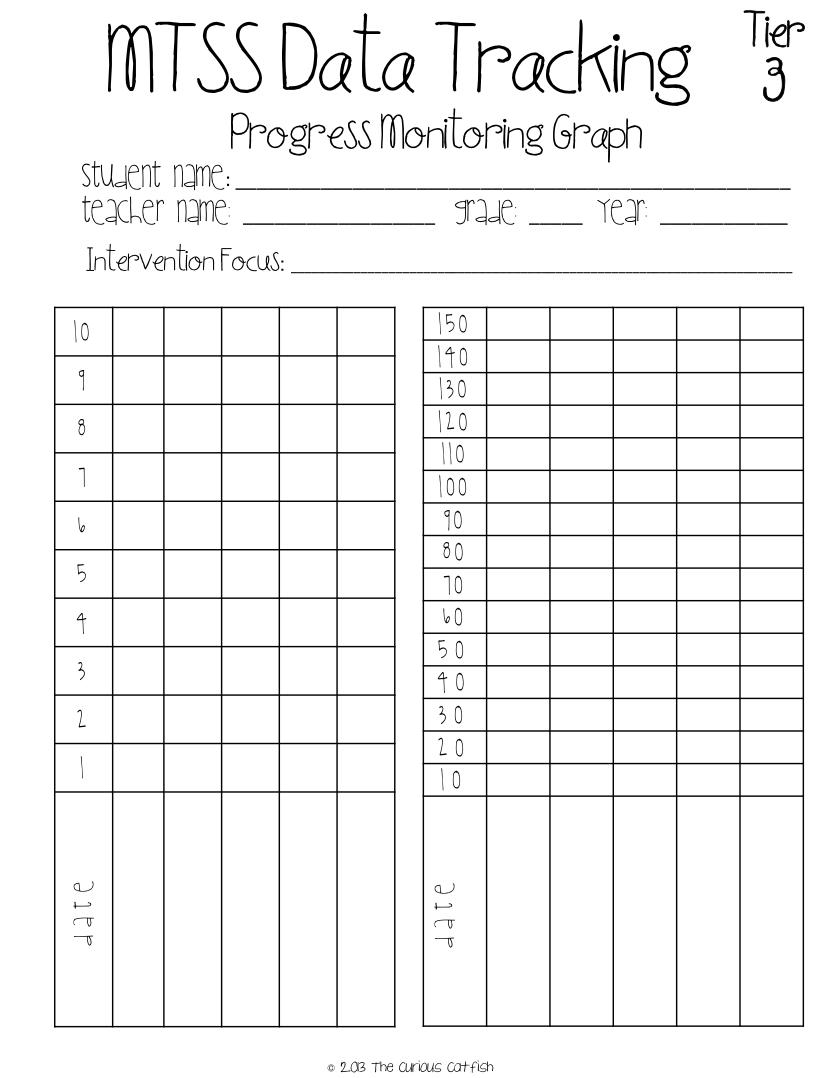 Mtss Monday Documentation on Track 1 Minute Math Worksheet