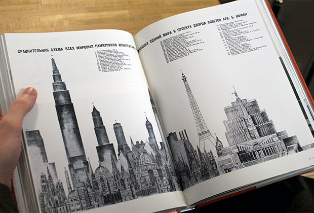 Architecture Diagrams Galleries Modern Architecture Since 1900