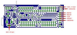 Schematic System Minimum ATMEGA8535, ATMEGA16, ATMEGA32