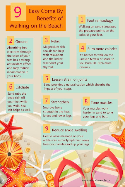 9 Easy come by benefits of walking on the beach infographic