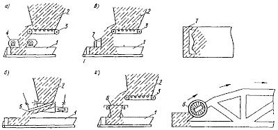 Стационарные стенды для контроля качества железобетонных изделий