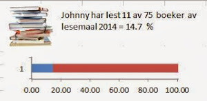 Lesestatistikk 2014