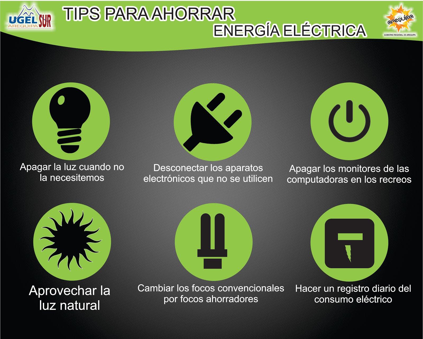 AHORREMOS LA ENERGÍA ELECTRICA
