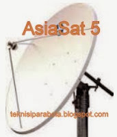 AsiaSat 5 Satellite