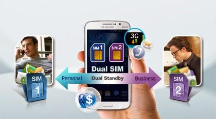 grand 2 dual sim card