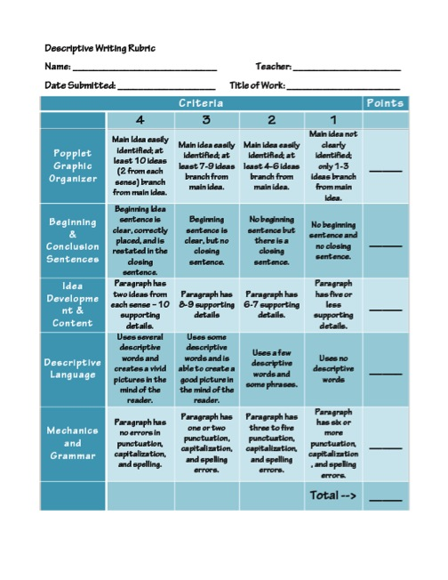 Rubric for descriptive narrative essay