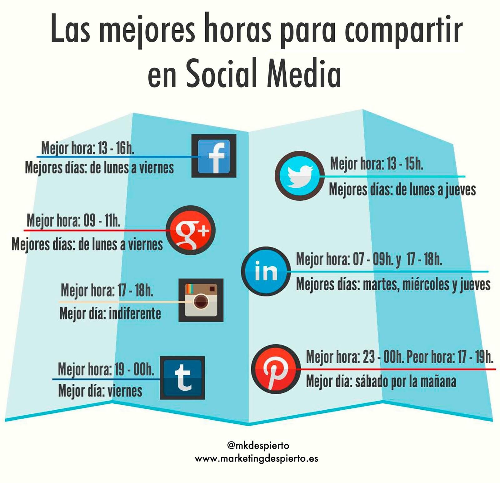 mejores-horas-publicar-redes-sociales