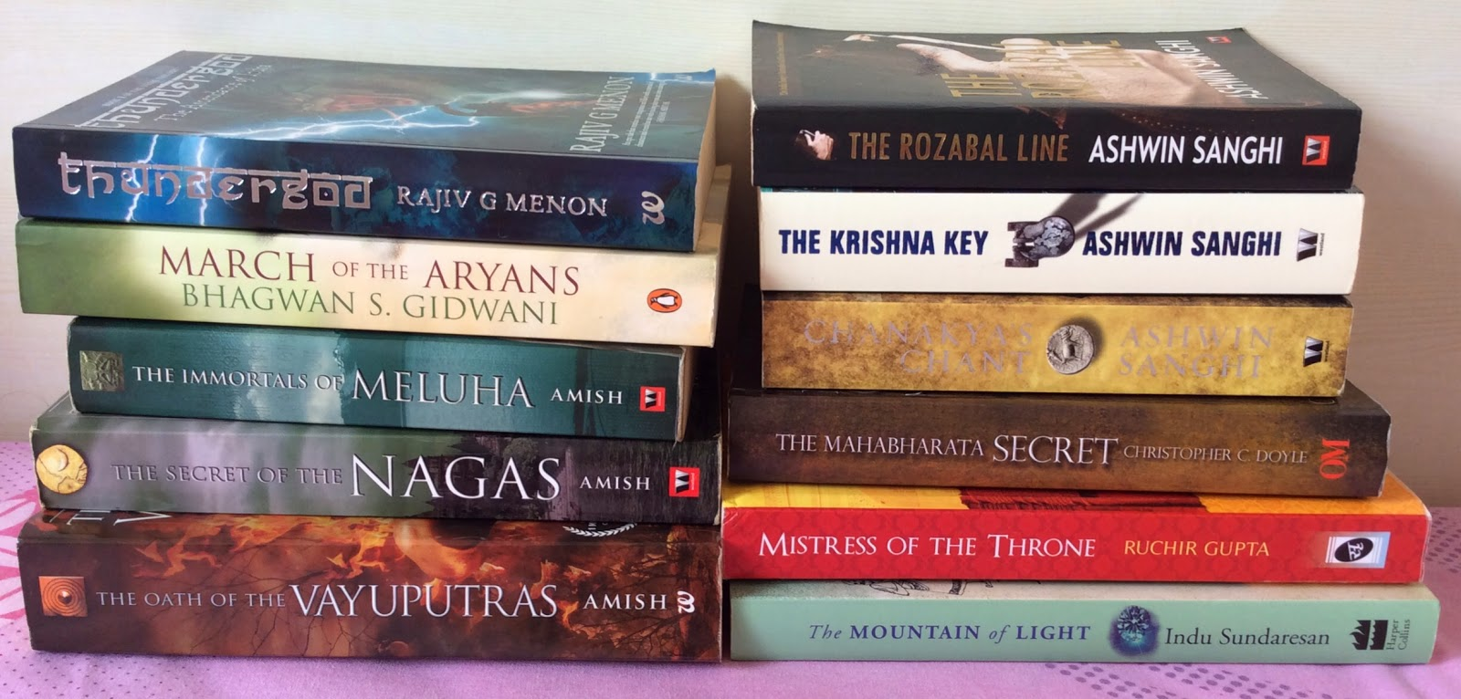 Indian Historical and Mythological Thrillers