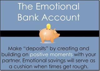 emotional+bank.jpg (591×424)