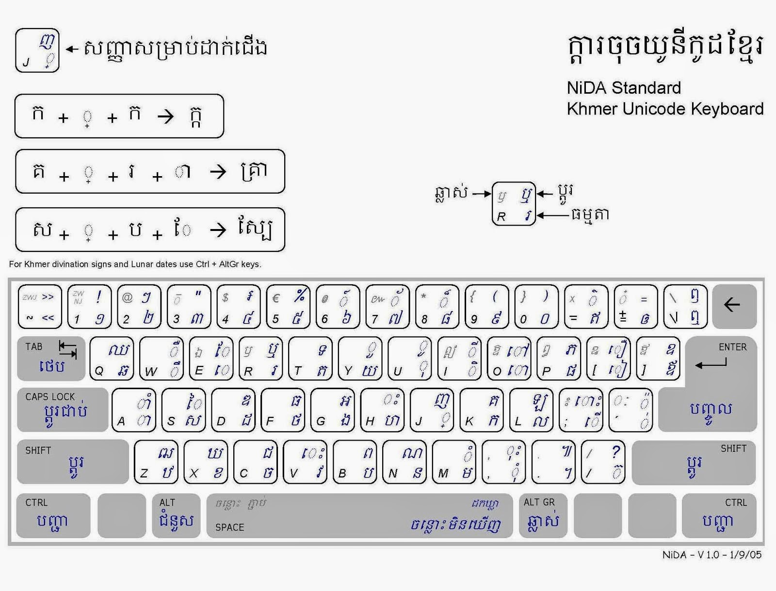 Khmer Unicode Keyboard
