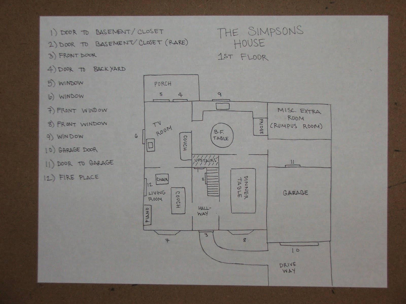 The simpsons house floor plan for Simpsons house floor plan