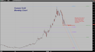 prix de l'or, de l'argent et des minières / suivi quotidien en clôture - Page 8 Chart20131231102422