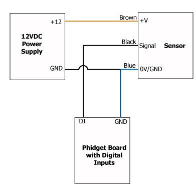 Gb Contoh koneksi proximity sensor type PNP