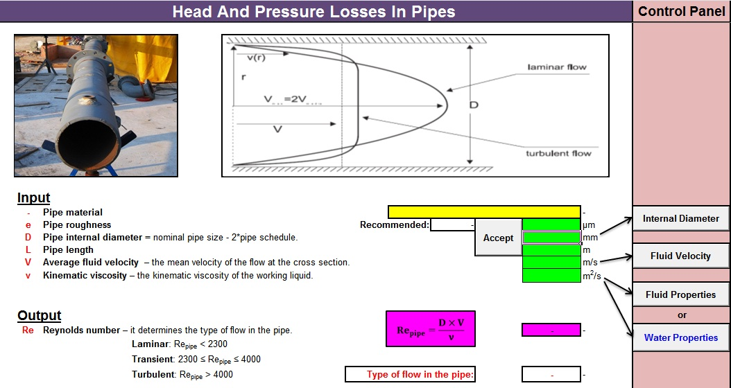head losses in pipes Question 3 2006 (a) the head loss in a pipe can be expressed in the form h f = kq 2 two pipes having constants k 1 and k 2 are to be cons idered as a single equ.