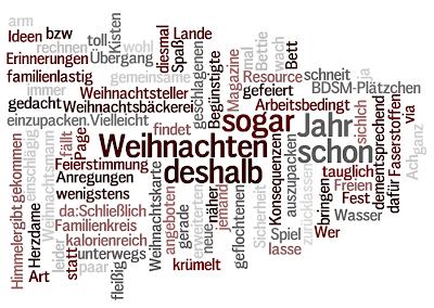 Wordle-Wortwolke - Klick zum Vergrößern