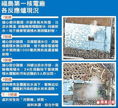 日核廠 鈽 外洩 - 日核廠 鈽外洩 毒性強會致癌 半衰期數萬年