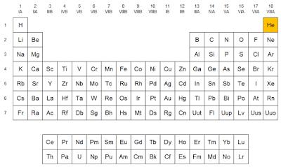 Qumicas el helio localizacin del helio en la tabla peridica urtaz Gallery