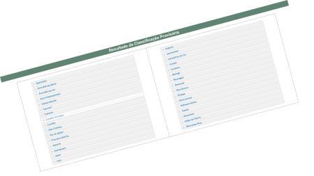 Imagem da Tela do Resultado da Classificação Provisória do PSS 2016
