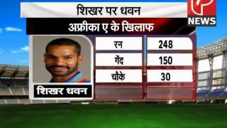 Shikhar dhawan's 248 runs in 150 balls