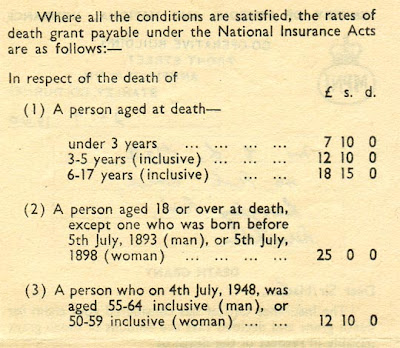 Printed form listing grants payable on death under National Insurance