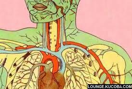 6 kejadian aneh pada tubuh manusia
