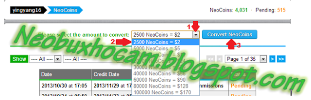 neobux neocoinsleri paraya çevirme