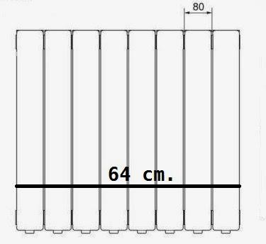 Esquema medidas radiador