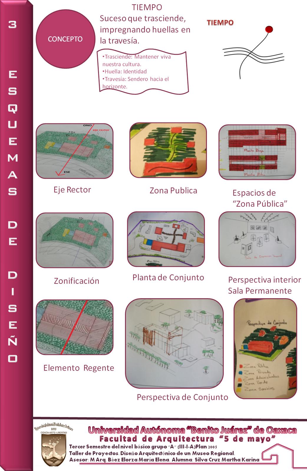Proceso Arquitectonico De Un Museo Etnografico 3