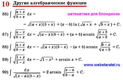Таблица интегралов. Простые формулы интегралов, дроби. Математика для блондинок.