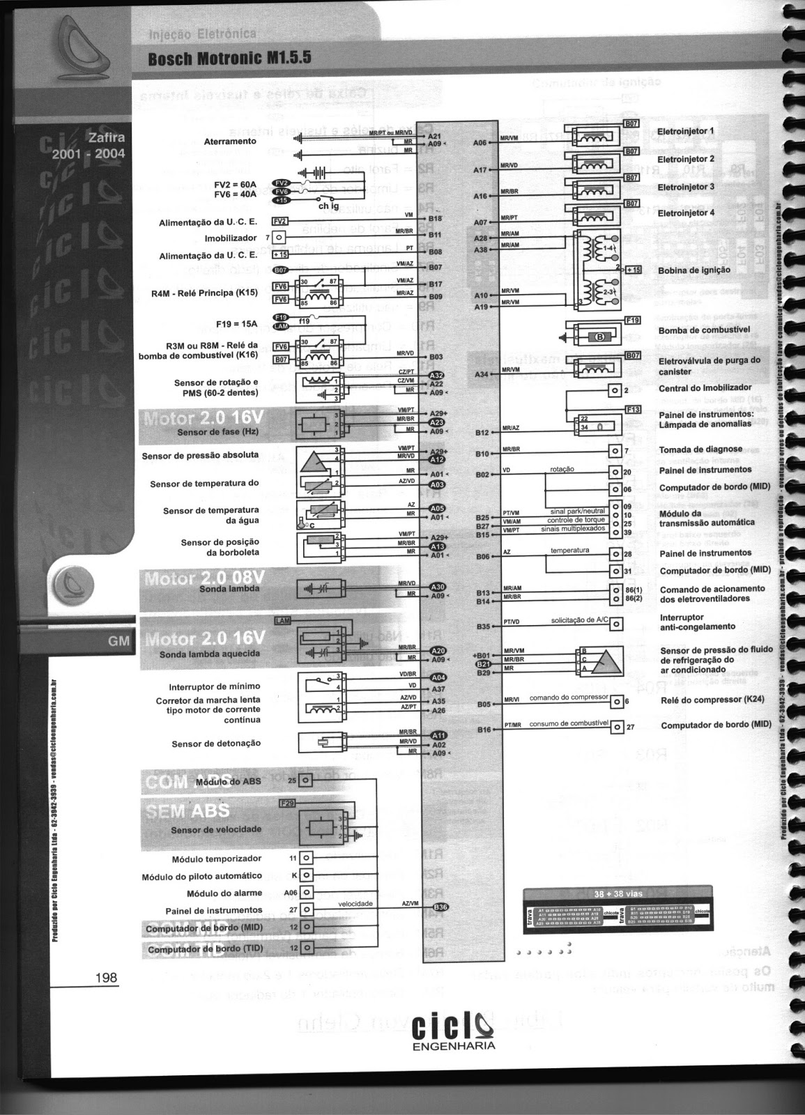 Mazda B2200 Fuse Box Diagram Mazda Free Engine Image For